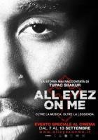 All Eyez On Me a
